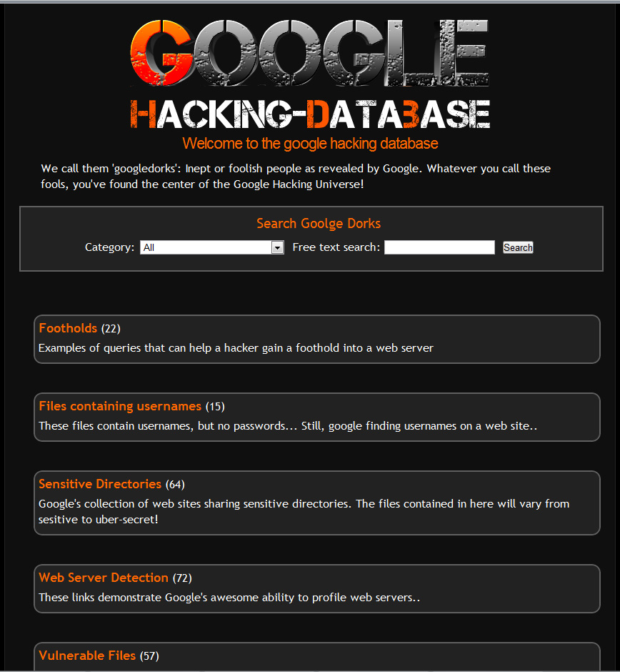 How To Hack Google To Find Anything Internet